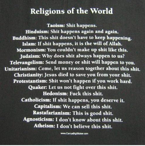 Religions 2