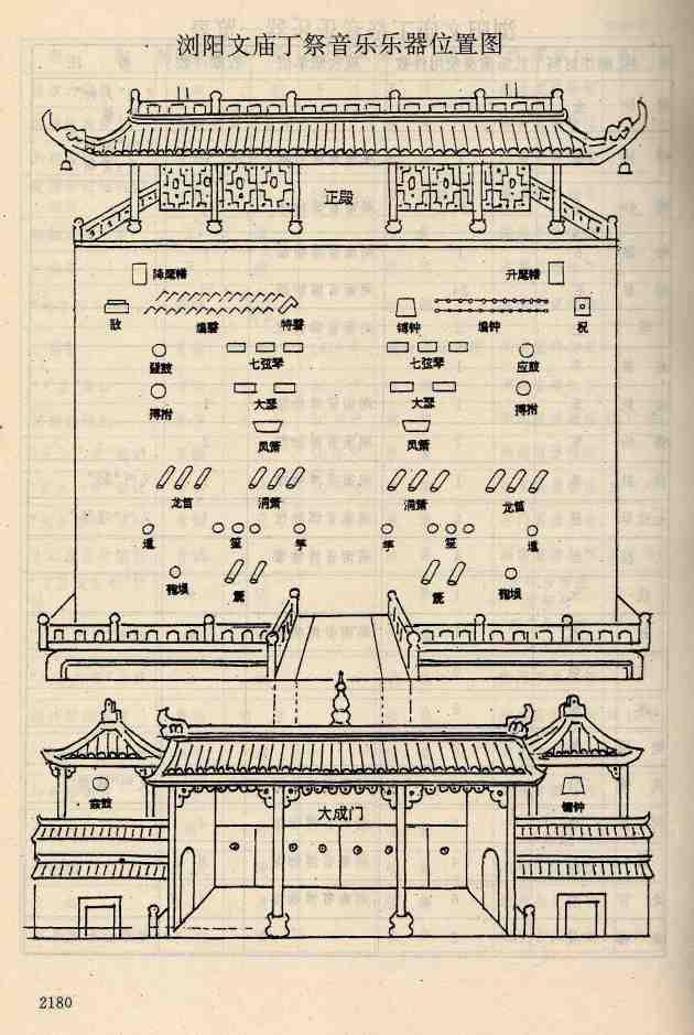 LY JC diagram