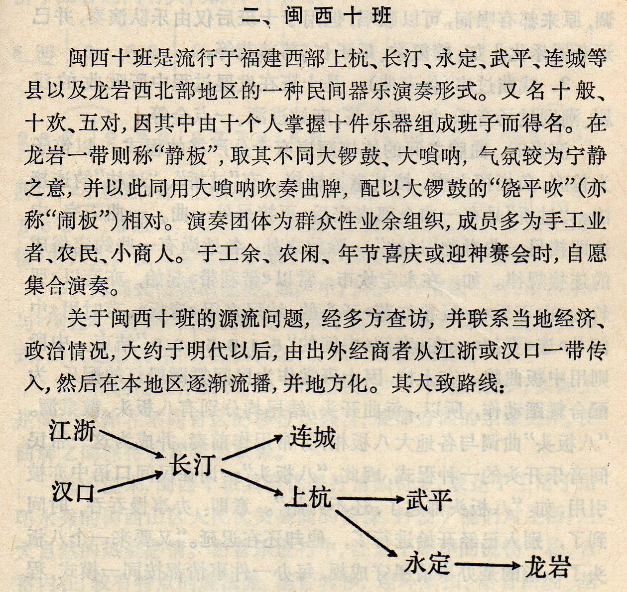 Liu and Wang shiban route