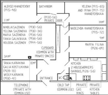 Khaneyevsky plan 176