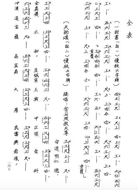 Tianshi hymn gongche