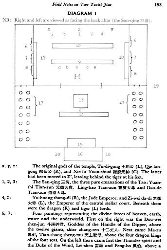 jiao altar 1